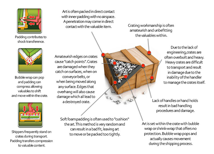 Illustration Of A Common Crate